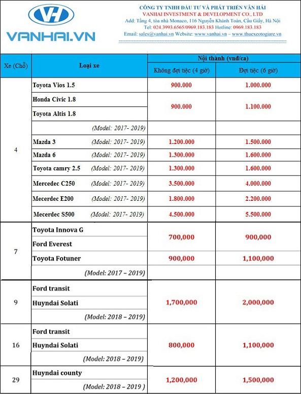 Bảng giá cho thuê xe cưới tại Vân Hải