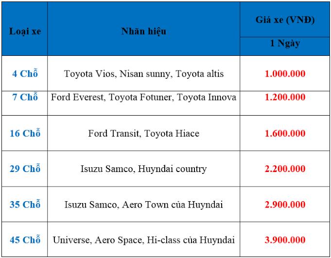 Bảng giá thuê xe du lịch Thung Nai – Hòa Bình của Vân Hải