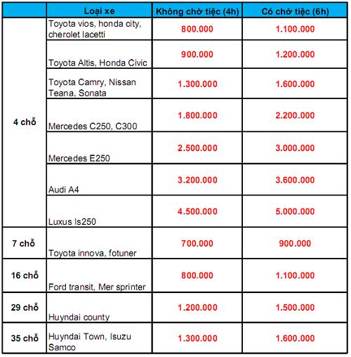 Bảng giá dịch vụ cho thuê xe cưới giá rẻ của công ty Vân Hải tại Hà Nội