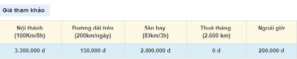 Giá thuê xe du lịch 16 chỗ ở đâu rẻ nhất Hà Nội