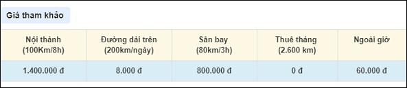Bảng giá cho thuê xe 16 chỗ đi quảng ninh của công ty Vân Hải