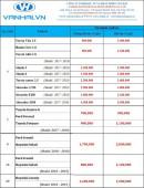 Vân Hải cung cấp bảng giá thuê xe đám cưới giá rẻ cạnh tranh