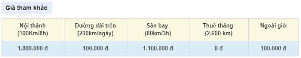 Bảng giá thuê xe 7 chỗ Sedona có lái của Vân Hải